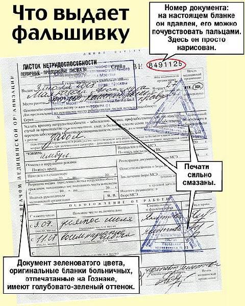 Сколько стоит больничный лист на 5 дней в Москве Гольяново