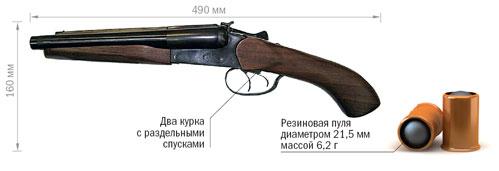 МР-341 «Хауда», Россия