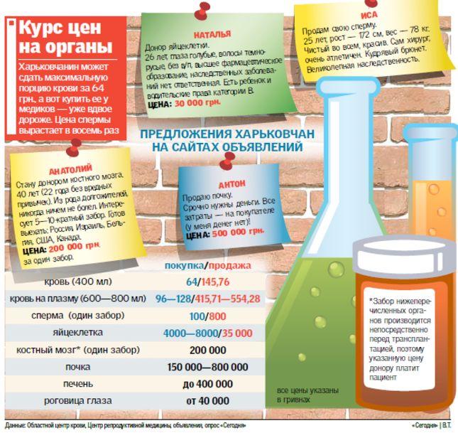 zachem-stanovyatsya-donorom-spermi