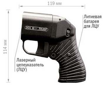 ПБ-4-1МЛ «Оса», Россия