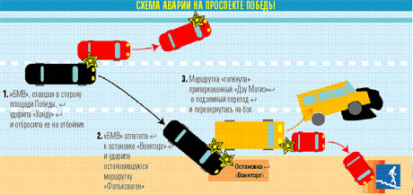 Льготы для врачей москва