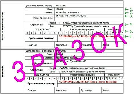 Распечатать квитанцию штрафа ГИБДД — как и где узнать о штрафах.