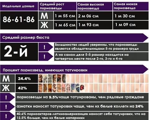 Порноиндустрия да т полпроцента венгерского ввп