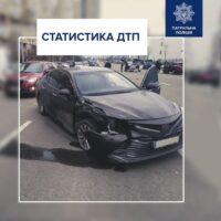 За 2020 рік в Україні в ДТП загинула 3541 людина та 31 974 отримали поранення